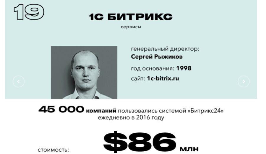 правилам регистрации доменных имен в доменах ru и рф