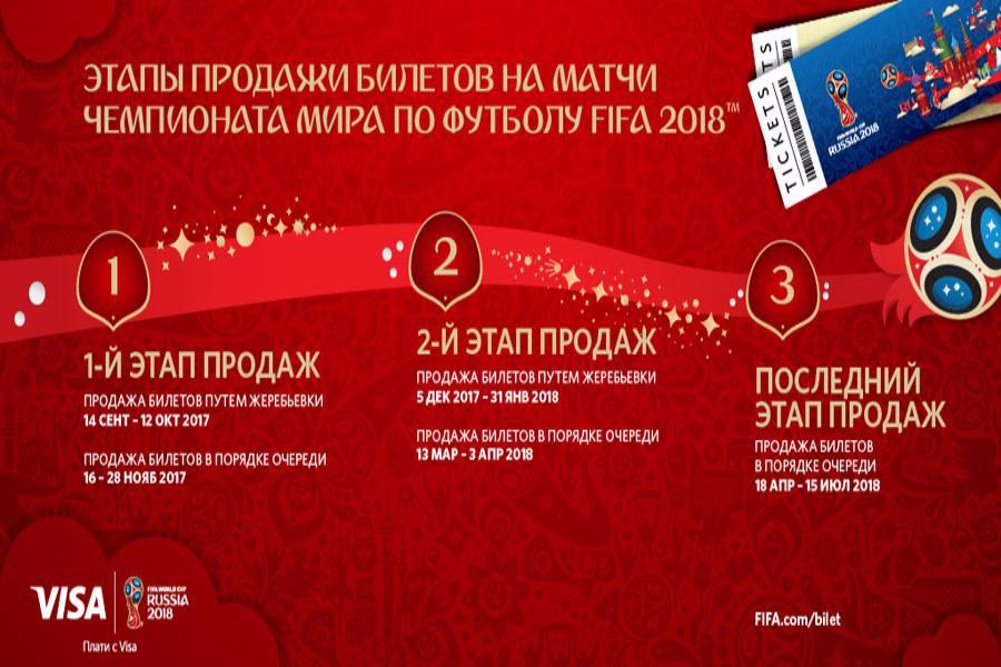 чемпионат мира по футболу 2018 калининград вакансии