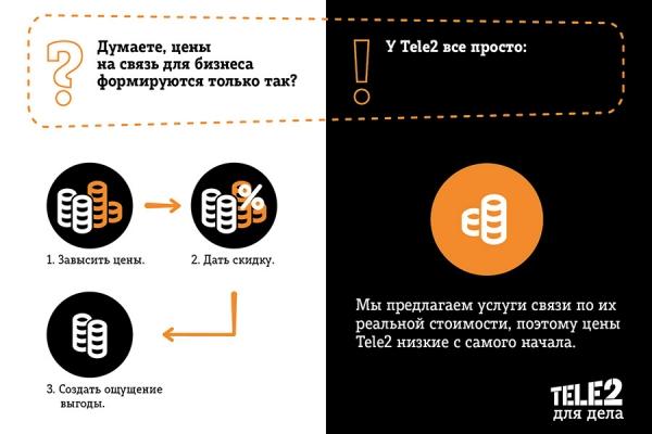 Tele2: успешные бизнес-связи