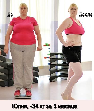 Как быстро похудеть в спортзале за месяц женщине